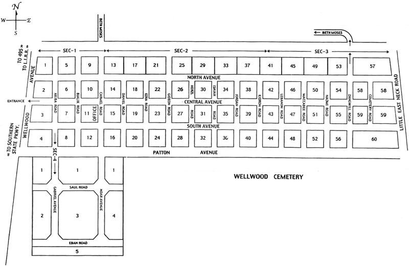 Grounds Map of Wellwood Cemetery